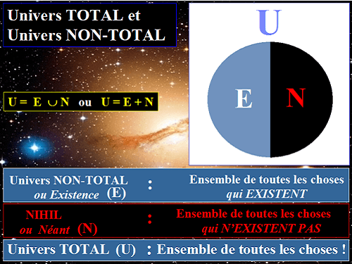 Univers TOTAL et Univers NON-TOTAL