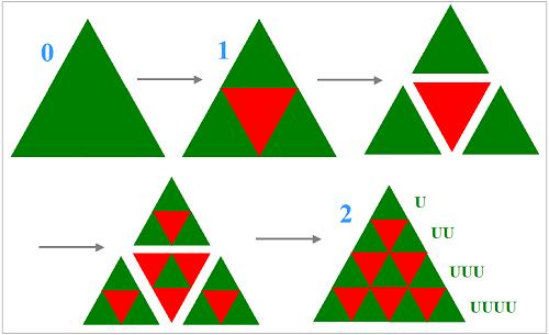 how to produce sierpinski triangle