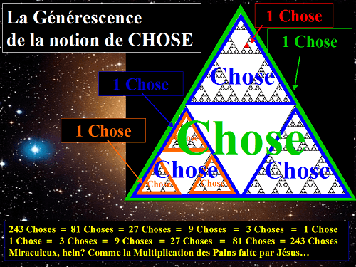 La Générescence de la notion de CHOSE