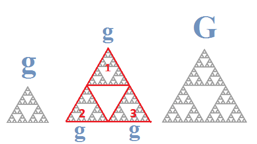 Generescence and Fractale structure