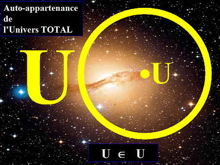 Self membership of the TOTAL Universe