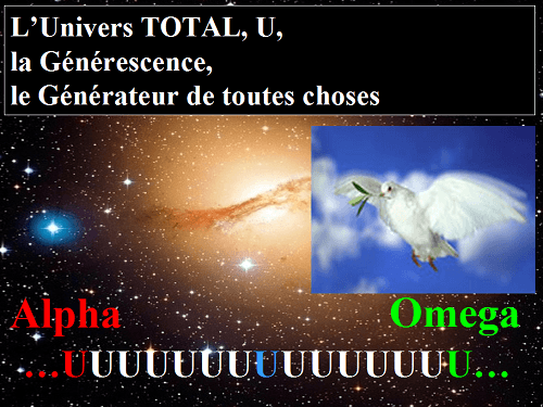 TOTAL Universe, the Generator of all things