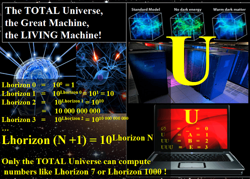 Univers TOTAL, la Grande Information, la Grande Machine, la Machine Vivante