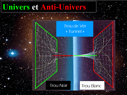 Univers et Anti-Univers